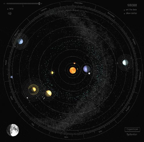 GIFs The Solar System and its Structure. All the Planets